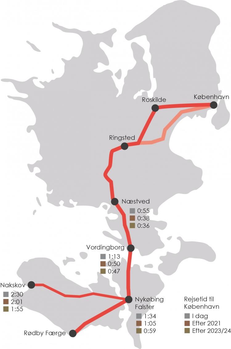 Bedre rejsetider med tog. Foto Femern belt development.
