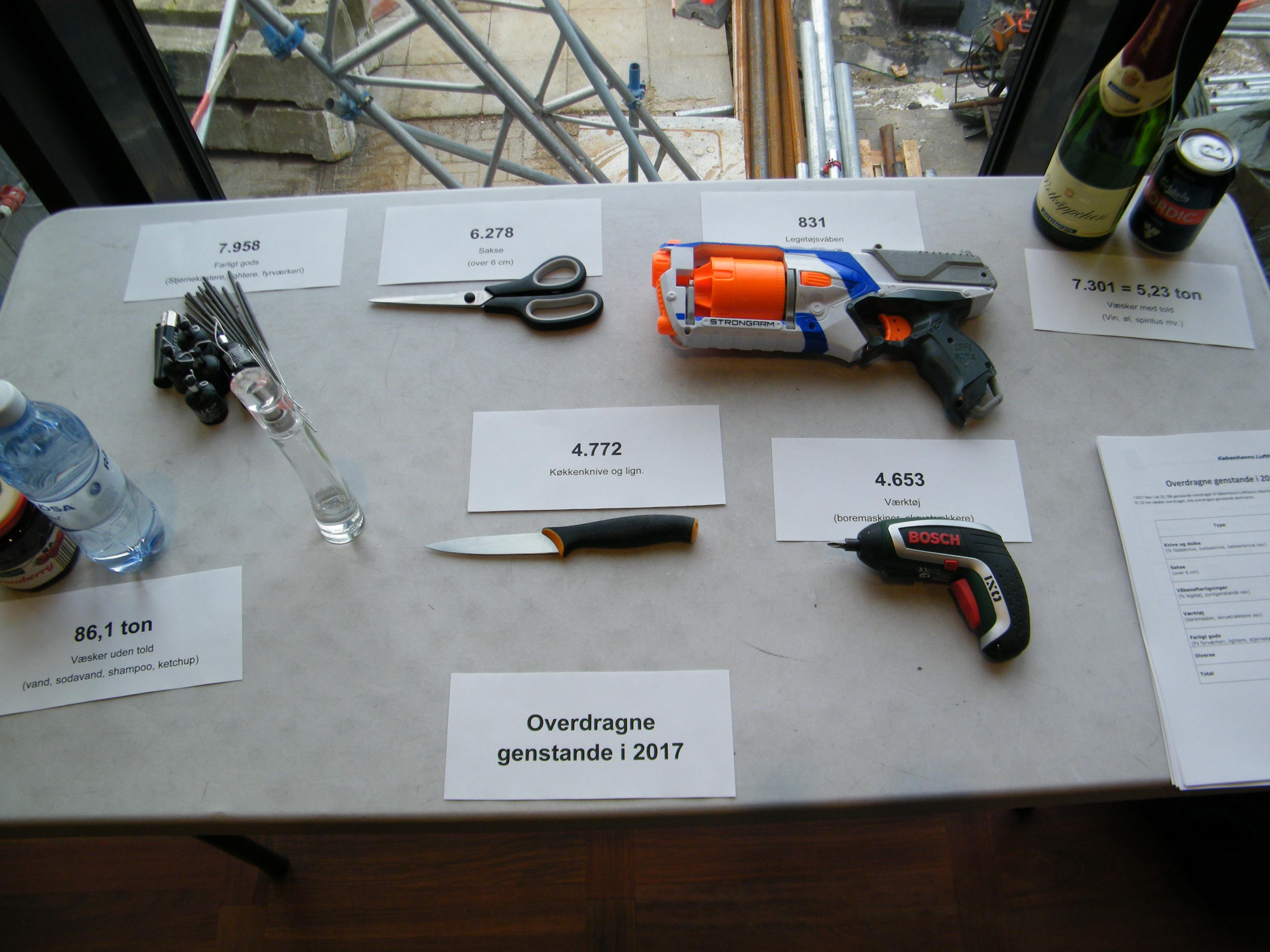 Eksempler i Københavns Lufthavn på konfiskerede genstande fra passagernes håndbagage.