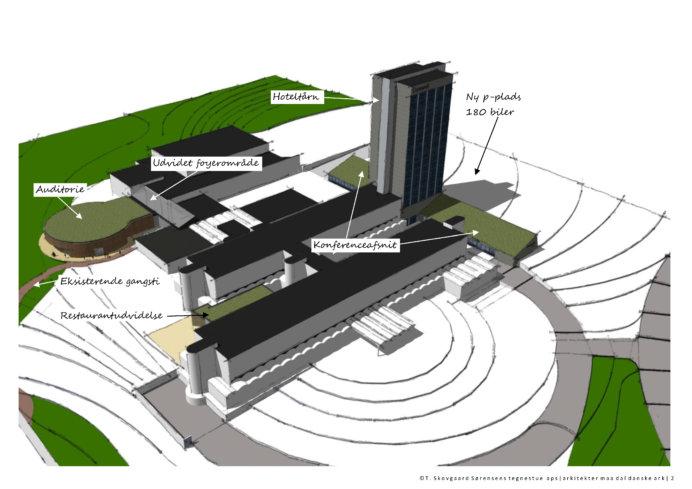 Illustration af det nye 15 etagers hoteltårn hos Comwell i Kolding. Foto: T. Skovgaard Sørensens Tegnestue