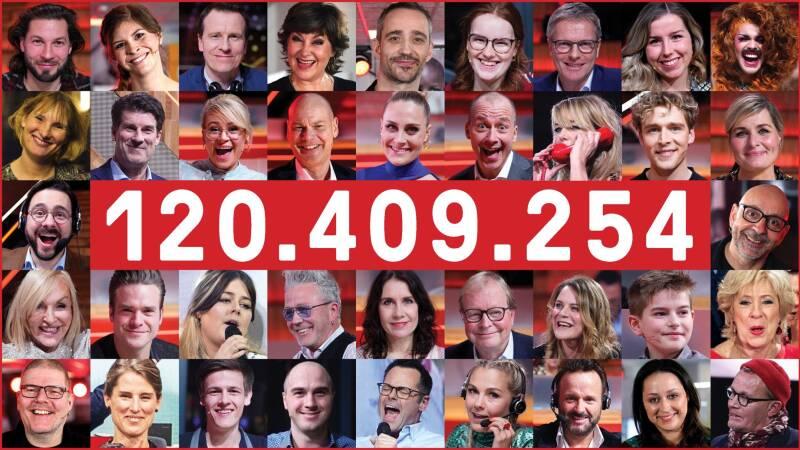 Resultatet af årets Danmarks Indsamling blev 120.409.254 kroner til coronakrisens børn. (Foto: Agnete Schlichtkrull © Grafik: Silvana Nikolic) Presseillustration: Danmarks Radio.